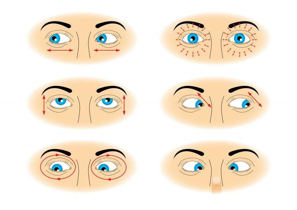 рисование глазами